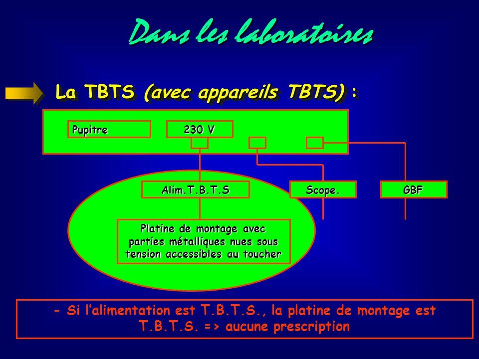 - les parties actives d'une installation à T.B.T.S. ne doivent être en liaison électrique ni avec la terre ni avec des conducteurs de protection appar