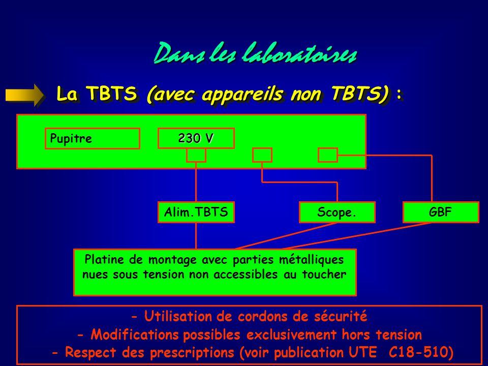 La TBTS (avec appareils TBTS) : - Si l'alimentation est T.B.T.S., la platine de montage est T.B.T.S. => aucune prescription Pupitre 230 V Alim.T.B.T.S