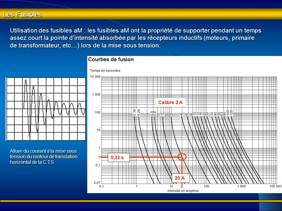 Les Fusibles Principe : La protection par fusible consiste à insérer dans le circuit à protéger, un élément faible (du point de vue thermique) qui aur