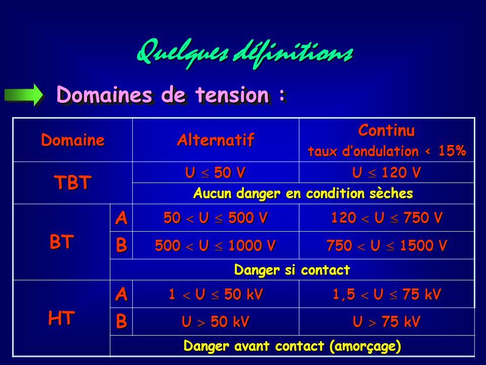 V1 V2 V3 DDR DISJONCTEUR DIFFERENTIEL DE BRANCHEMENT E.D.F 500 mA MACHINE SOL DISJONCTEUR DIVISIONNAIRE L1 L2 L3 N RN = 22  RHRH 20kV / 400 V RU = 20  Ud