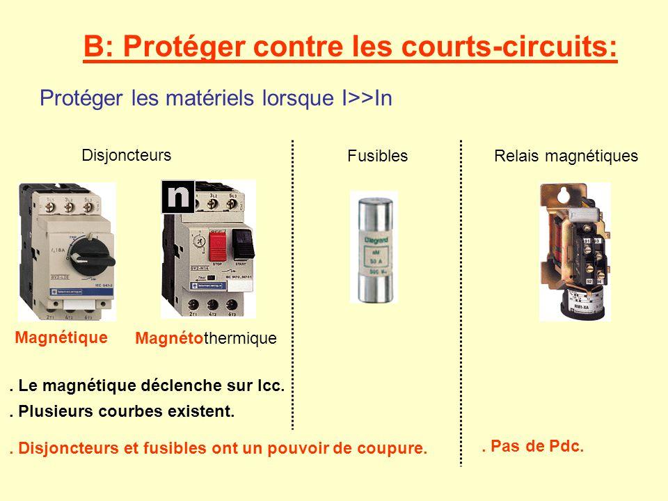 Symboles : Exemple: Symboles de sectionneurs porte fusibles Sectionneur Interrupteur-Sectionneur Sectionneur porte fusibles