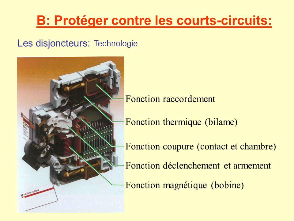 B: Protéger contre les courts-circuits: Protéger les matériels lorsque I>>In Disjoncteurs Fusibles Relais magnétiques Magnétique Magnétothermique. Dis