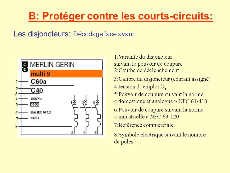 B: Protéger contre les courts-circuits: Les disjoncteurs: Technologie Fonction raccordement Fonction thermique (bilame) Fonction coupure (contact et c
