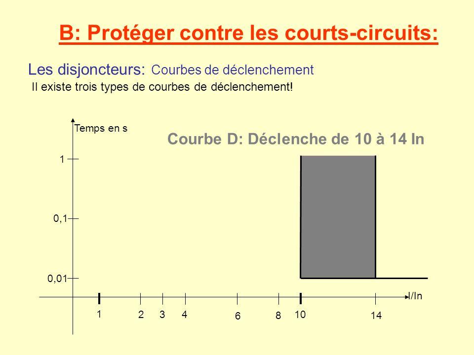 B: Protéger contre les courts-circuits: Les disjoncteurs: Courbes de déclenchement Il existe trois types de courbes de déclenchement! Courbe C: Déclen