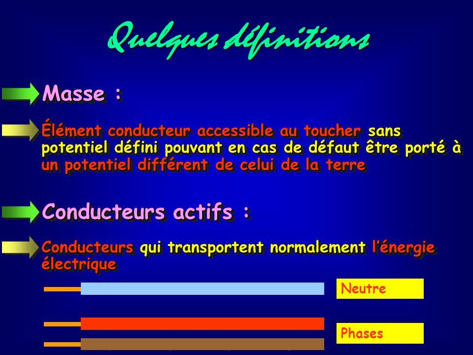 DomaineAlternatifContinu taux d'ondulation < 15% TBT U  50 V U  120 V Aucun danger en condition sèches BT A 50  U  500 V 120  U  750 V B 500  U
