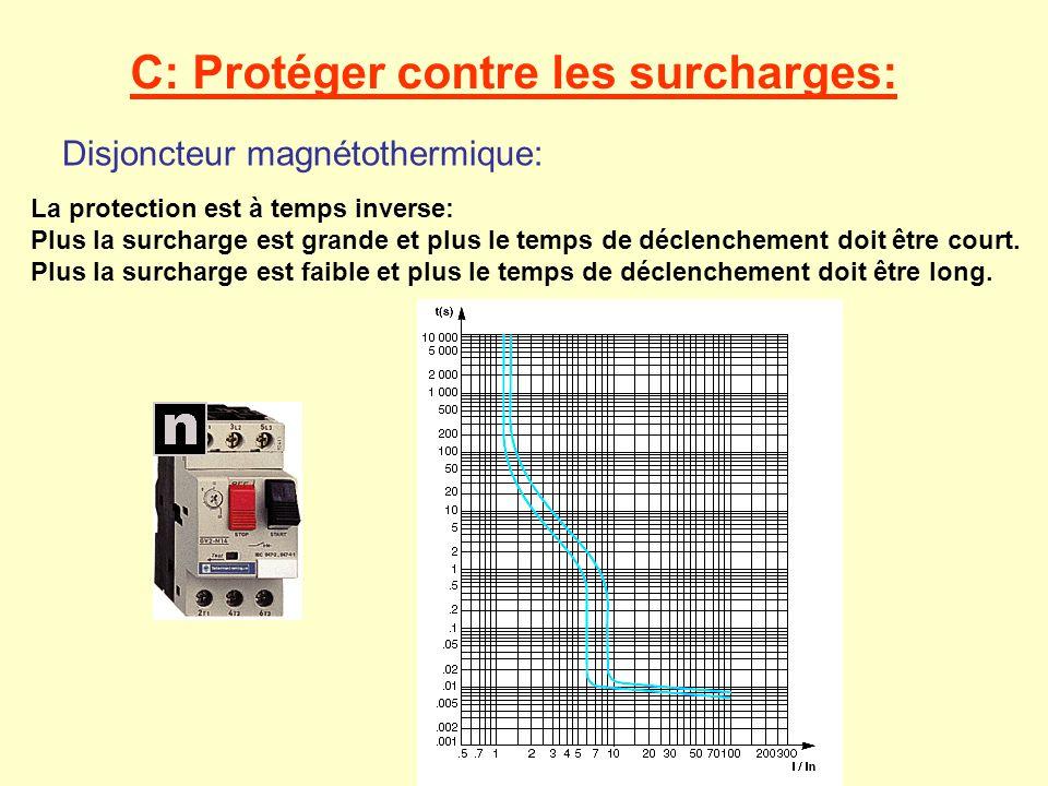 C: Protéger contre les surcharges: Disjoncteurs MagnétothermiqueRelais thermique Possède un pouvoir de coupure Pas de pouvoir de coupure. Coupe la com