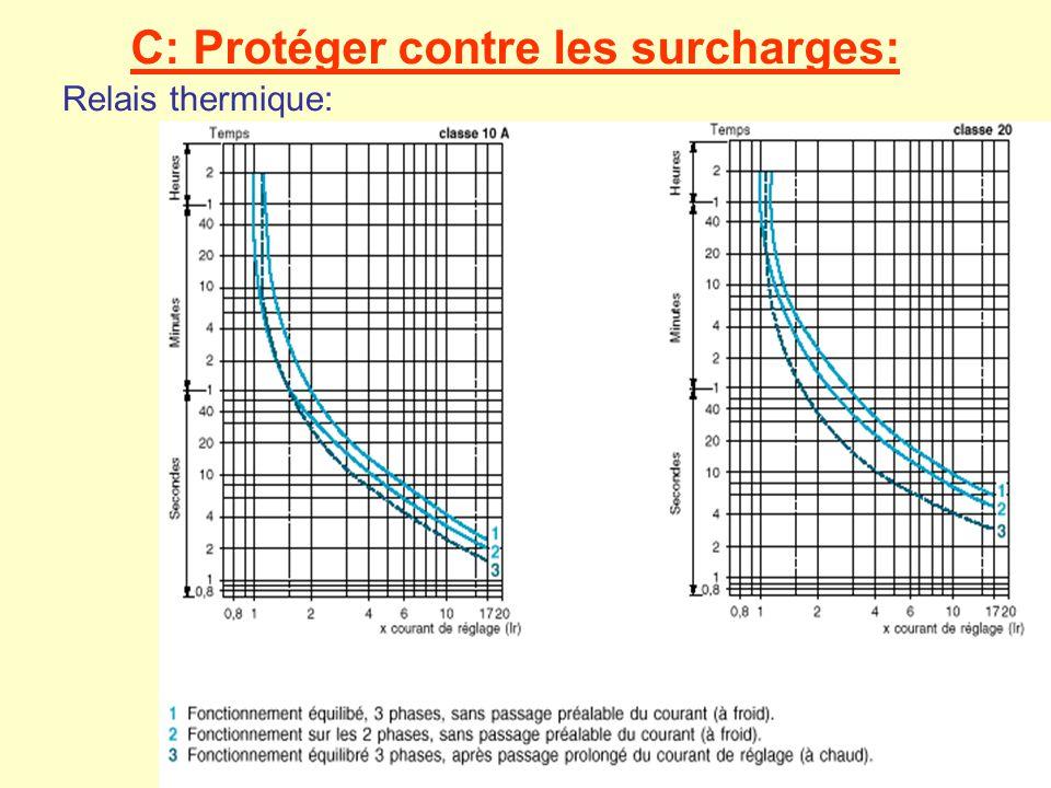 Disjoncteur magnétothermique: C: Protéger contre les surcharges: La protection est à temps inverse: Plus la surcharge est grande et plus le temps de d
