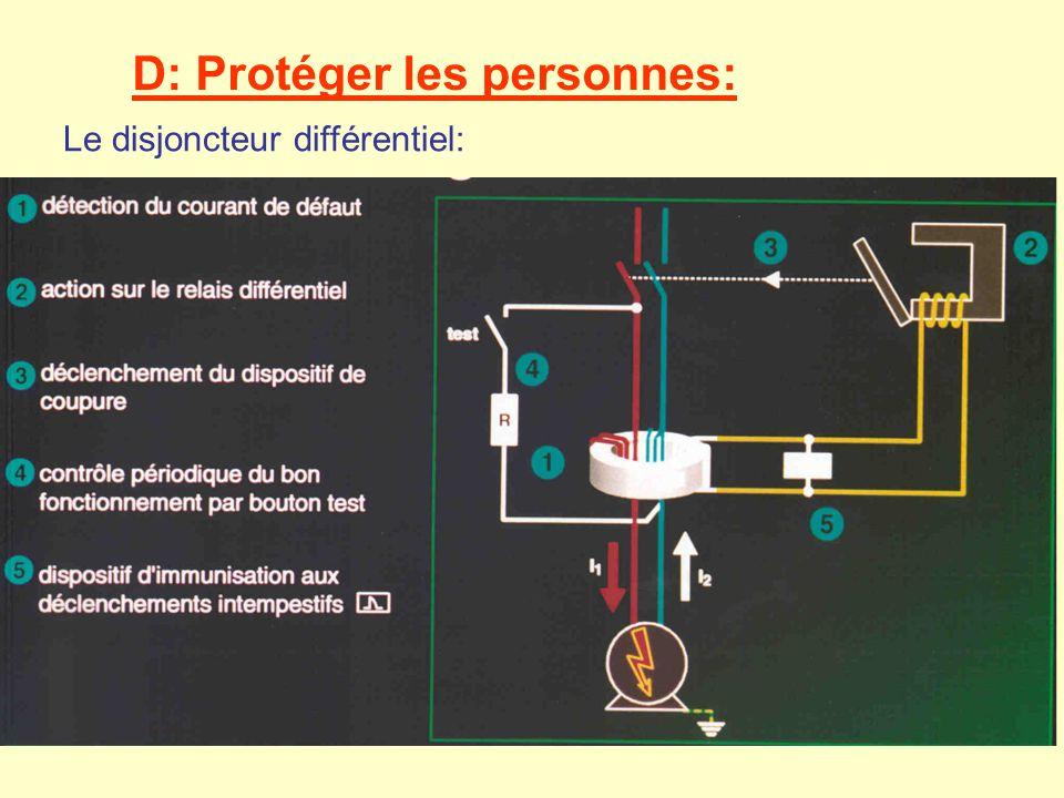 BP Test de la protection différentielle D: Protéger les personnes: I n est appelé la sensibilité du différentiel. Ses plages de fonctionnement sont: I