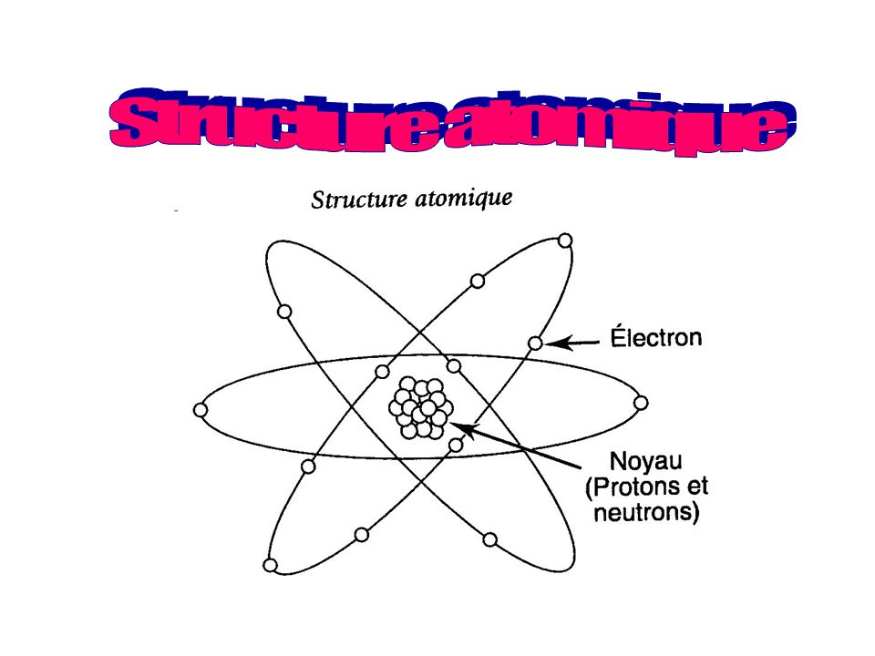 Définition de courant électrique On peut définir le courant électrique comme le déplacement de particules chargées électriquement circulant dans une direction donnée.