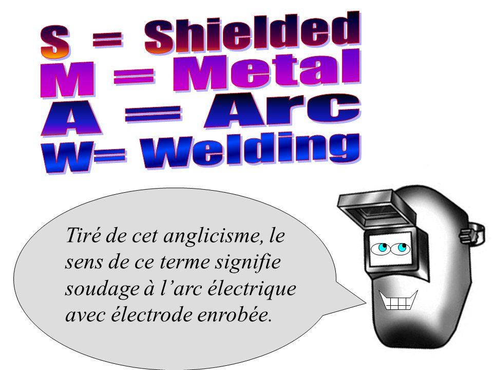 Le courant électrique Le poste de soudage produit un puissant courant électrique qui circule entre l'extrémité de l'électrode et le métal de base à souder.