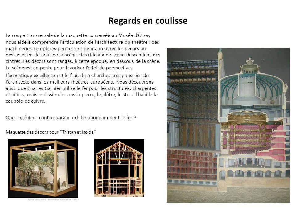 Regards en coulisse La coupe transversale de la maquette conservée au Musée d'Orsay nous aide à comprendre l'articulation de l'architecture du théâtre