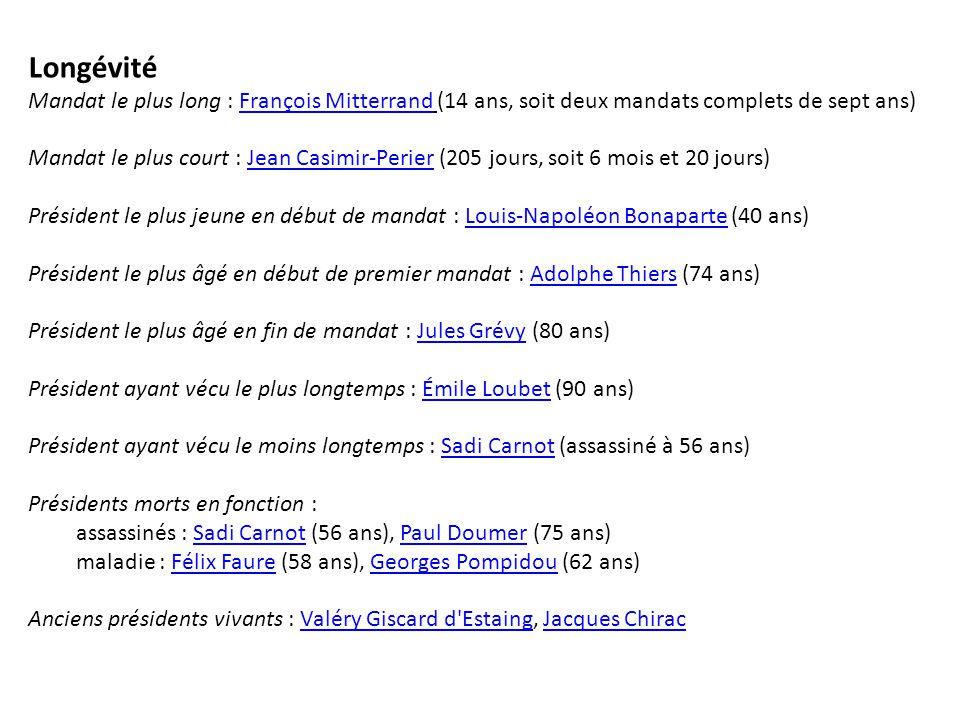 Longévité Mandat le plus long : François Mitterrand (14 ans, soit deux mandats complets de sept ans)François Mitterrand Mandat le plus court : Jean Ca