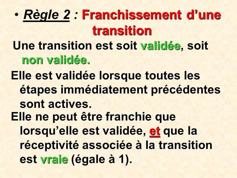 Evolution des étapes actives •Règle 3 : Evolution des étapes actives Le franchissement d'une transition provoque simultanément : - la désactivation de toutes les étapes immédiatement précédentes reliées à cette transition, - et l'activation de toutes les étapes immédiatement suivantes reliées à cette transition - et l'activation de toutes les étapes immédiatement suivantes reliées à cette transition.