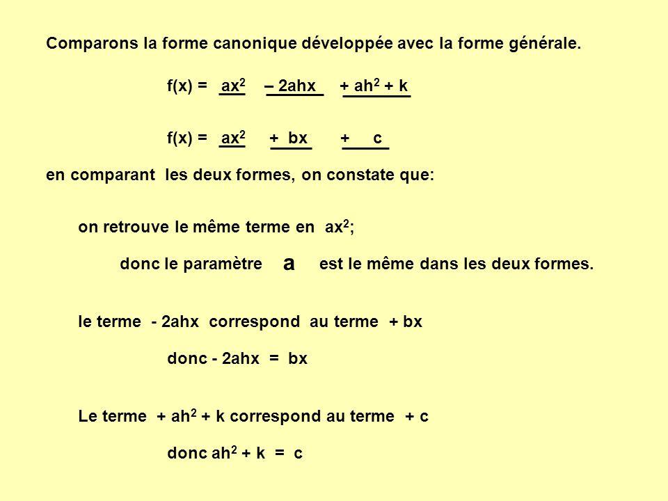 Comparons la forme canonique développée avec la forme générale. f(x) = ax 2 – 2ahx + ah 2 + k f(x) = ax 2 + bx + c on retrouve le même terme en ax 2 ;