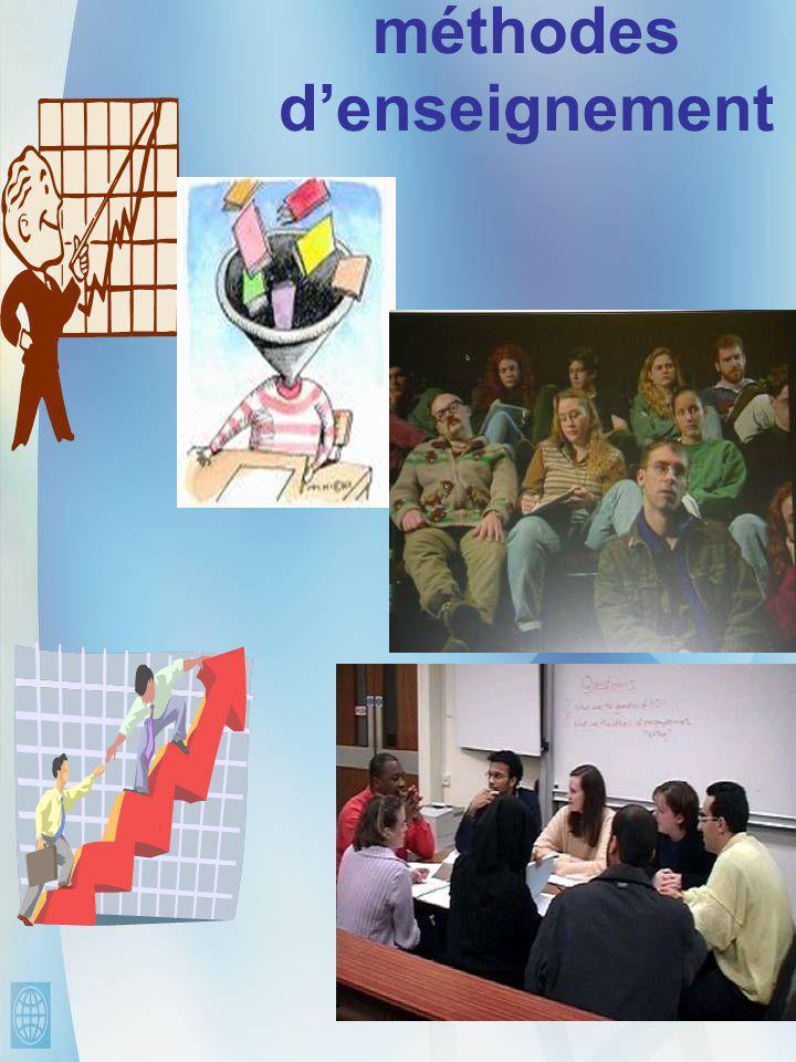 41 méthodes d'enseignement