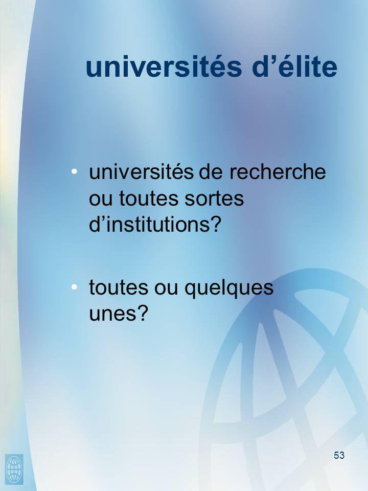 53 universités d'élite •universités de recherche ou toutes sortes d'institutions.