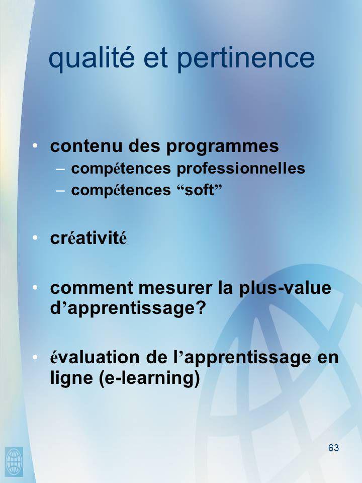 63 qualité et pertinence •contenu des programmes –comp é tences professionnelles –comp é tences soft •cr é ativit é •comment mesurer la plus-value d ' apprentissage.