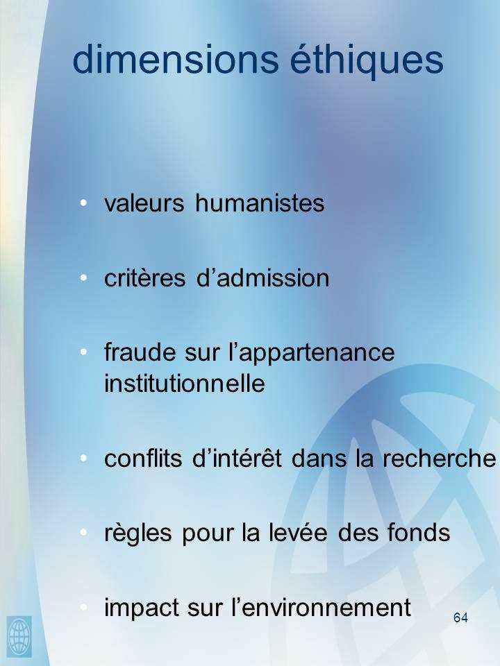 64 dimensions éthiques •valeurs humanistes •critères d'admission •fraude sur l'appartenance institutionnelle •conflits d'intérêt dans la recherche •règles pour la levée des fonds •impact sur l'environnement