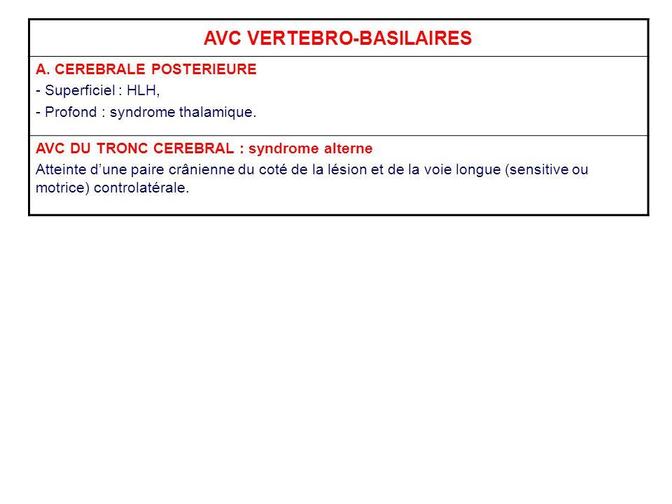 AVC VERTEBRO-BASILAIRES A. CEREBRALE POSTERIEURE - Superficiel : HLH, - Profond : syndrome thalamique. AVC DU TRONC CEREBRAL : syndrome alterne Attein