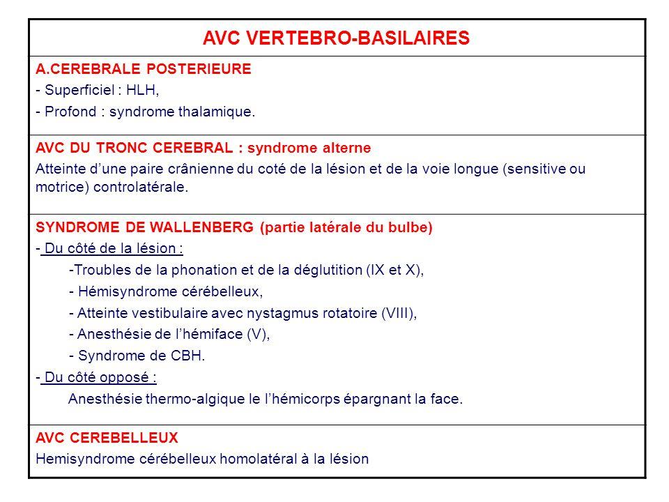 AVC VERTEBRO-BASILAIRES A.CEREBRALE POSTERIEURE - Superficiel : HLH, - Profond : syndrome thalamique. AVC DU TRONC CEREBRAL : syndrome alterne Atteint