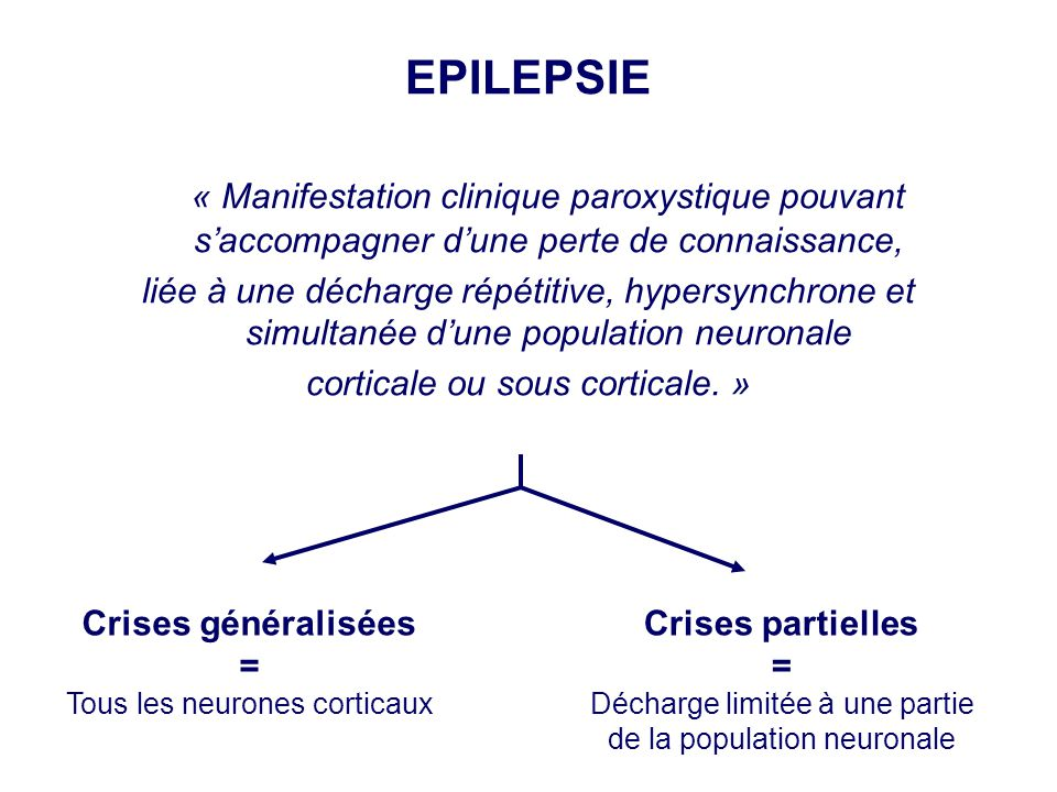EPILEPSIE « Manifestation clinique paroxystique pouvant s'accompagner d'une perte de connaissance, liée à une décharge répétitive, hypersynchrone et s