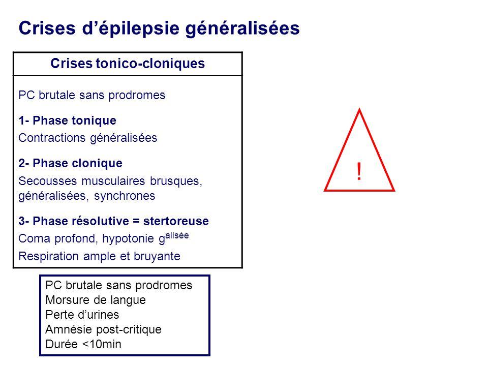 Crises d'épilepsie généralisées Crises tonico-cloniques PC brutale sans prodromes 1- Phase tonique Contractions généralisées 2- Phase clonique Secouss