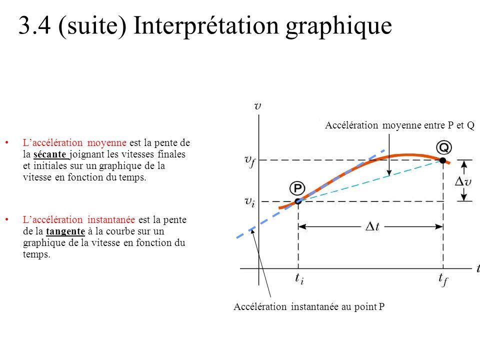 3.4 (suite) Interprétation graphique •L'accélération moyenne est la pente de la sécante joignant les vitesses finales et initiales sur un graphique de