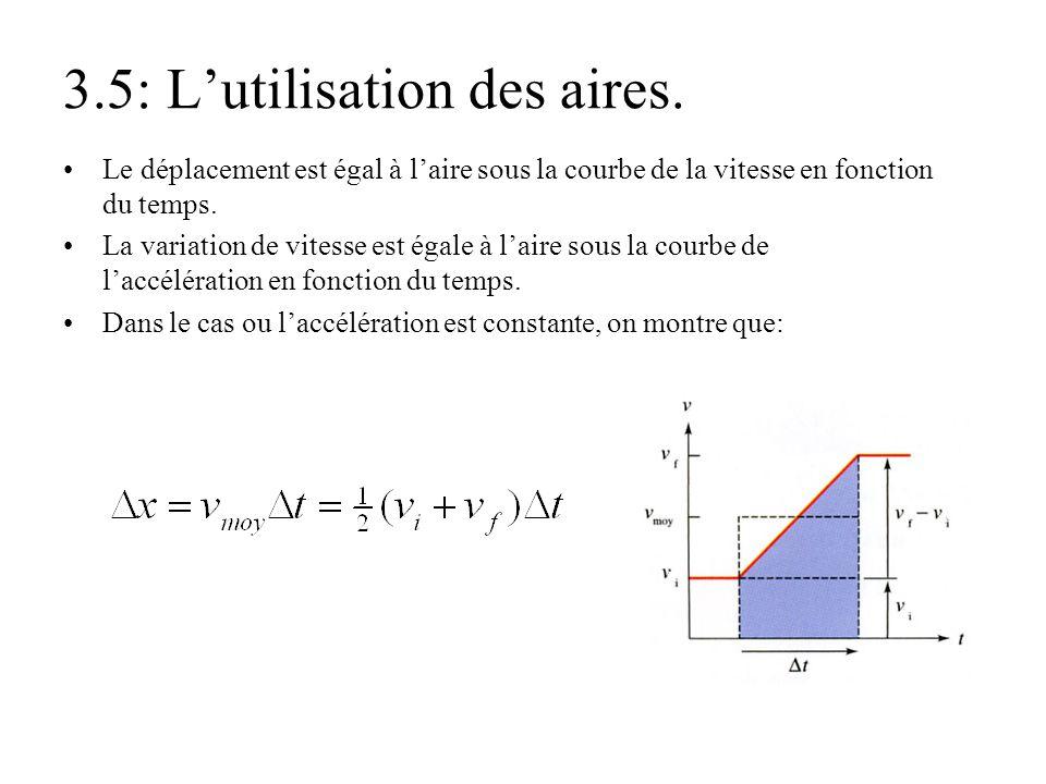 3.5: L'utilisation des aires. •Le déplacement est égal à l'aire sous la courbe de la vitesse en fonction du temps. •La variation de vitesse est égale