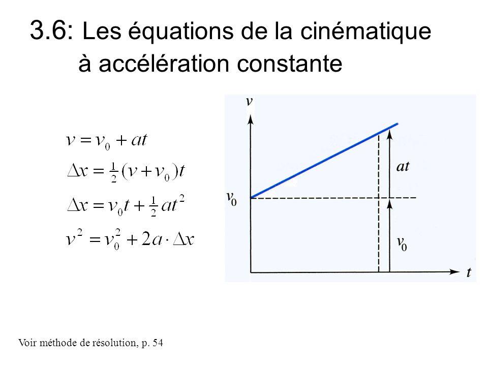 3.6: Les équations de la cinématique à accélération constante Voir méthode de résolution, p. 54