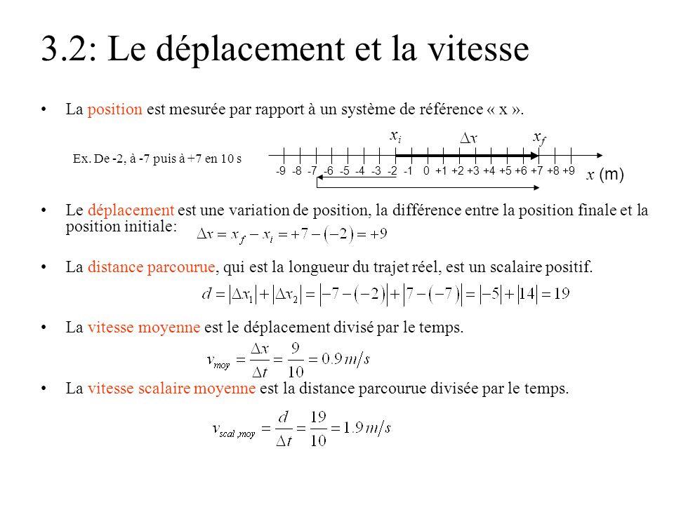 3.2: Le déplacement et la vitesse •La position est mesurée par rapport à un système de référence « x ». •Le déplacement est une variation de position,