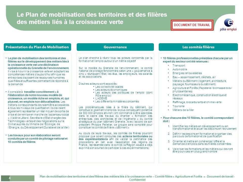 Plan de mobilisation des territoires et des filières des métiers liés à la croissance verte – Comité filière « Agriculture et Forêts » - Document de travail - Confidentiel 15 DOCUMENT DE TRAVAIL Eclairages complémentaires – Filière « Biomasse solide » Enjeux macroéconomiques (barobilan Observ'ER) Enjeux macroéconomiques (Source : Barobilan EurObserv'ER, 2008) Nombre d'emplois directs et indirects en 2007 Comparaison de la tendance actuelle avec le scénario du plan d'action biomasse (2003/30/EC) Chiffre d'affaire Utilisation de biomasse solide en Europe (Source : Barobilan EurObserv'ER, 2008)
