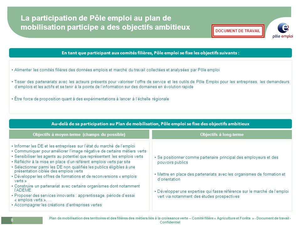 Plan de mobilisation des territoires et des filières des métiers liés à la croissance verte – Comité filière « Agriculture et Forêts » - Document de travail - Confidentiel 9 DOCUMENT DE TRAVAIL p.