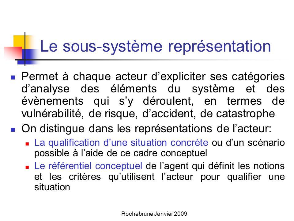 Rochebrune Janvier 2009 Le sous-système représentation  Permet à chaque acteur d'expliciter ses catégories d'analyse des éléments du système et des évènements qui s'y déroulent, en termes de vulnérabilité, de risque, d'accident, de catastrophe  On distingue dans les représentations de l'acteur:  La qualification d'une situation concrète ou d'un scénario possible à l'aide de ce cadre conceptuel  Le référentiel conceptuel de l'agent qui définit les notions et les critères qu'utilisent l'acteur pour qualifier une situation