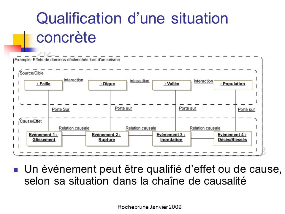 Rochebrune Janvier 2009 Qualification d'une situation concrète  Un événement peut être qualifié d'effet ou de cause, selon sa situation dans la chaîne de causalité