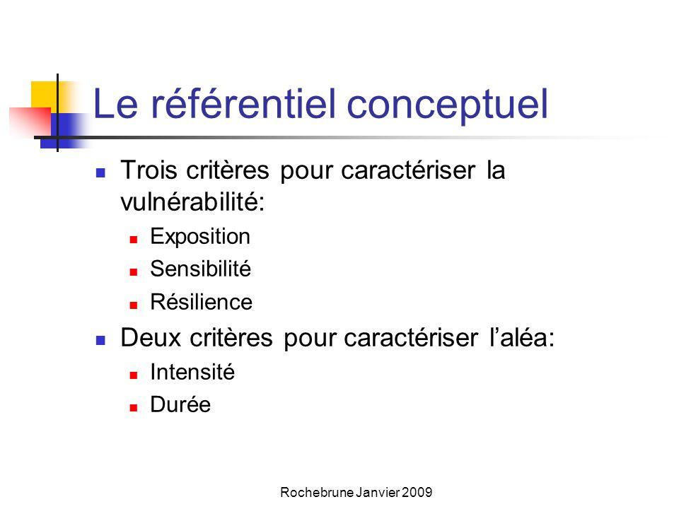 Rochebrune Janvier 2009 Le référentiel conceptuel  Trois critères pour caractériser la vulnérabilité:  Exposition  Sensibilité  Résilience  Deux critères pour caractériser l'aléa:  Intensité  Durée