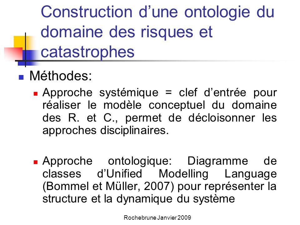 Rochebrune Janvier 2009 Construction d'une ontologie du domaine des risques et catastrophes  Méthodes:  Approche systémique = clef d'entrée pour réaliser le modèle conceptuel du domaine des R.