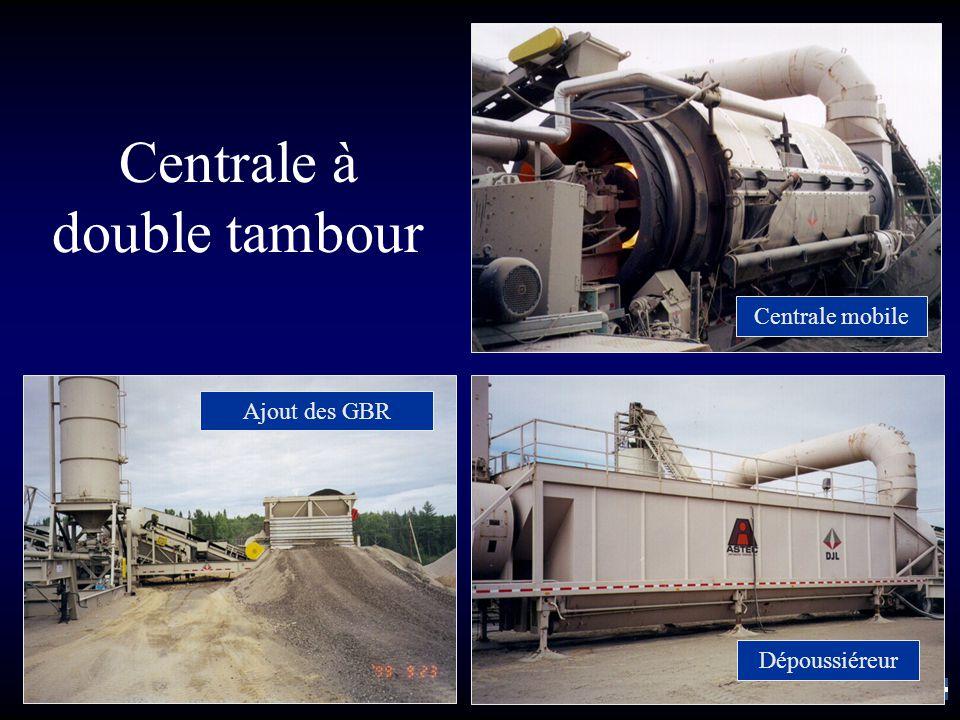 Centrale à double tambour Centrale mobile Dépoussiéreur Ajout des GBR