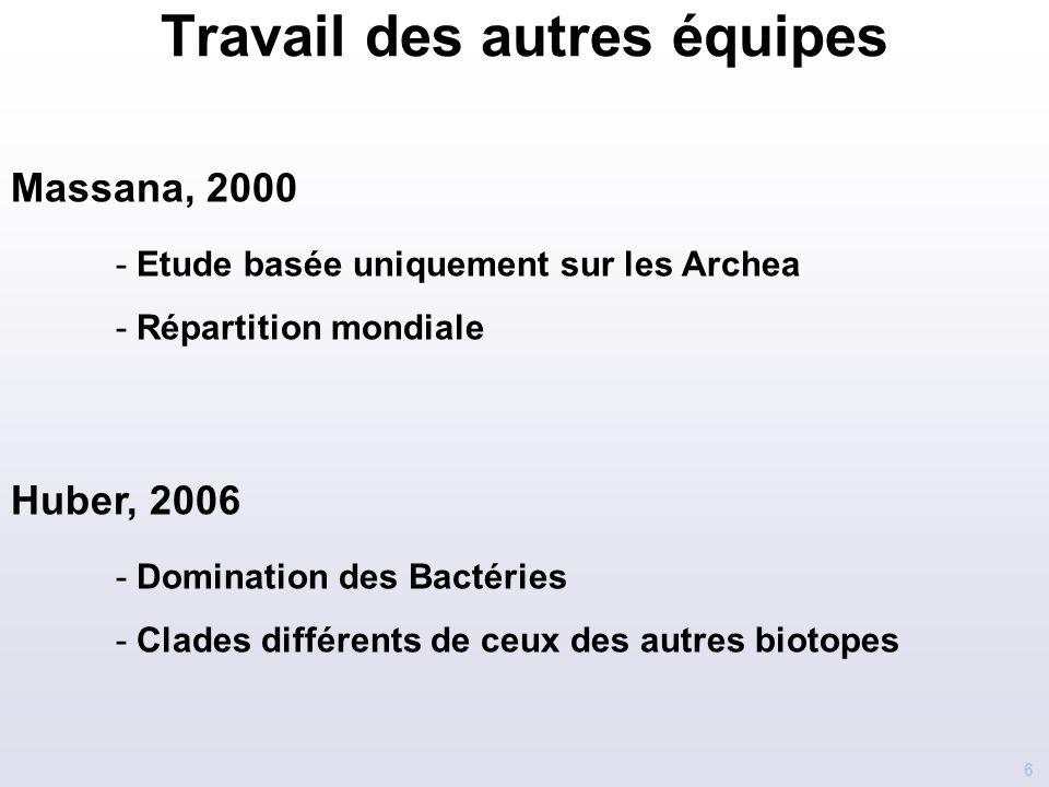 7 Santelli, 2008 : - Bactéries (66% de Proteobacteria) plus abondantes que Archea -Clades différents de ceux des autres biotopes - Répartition mondiale