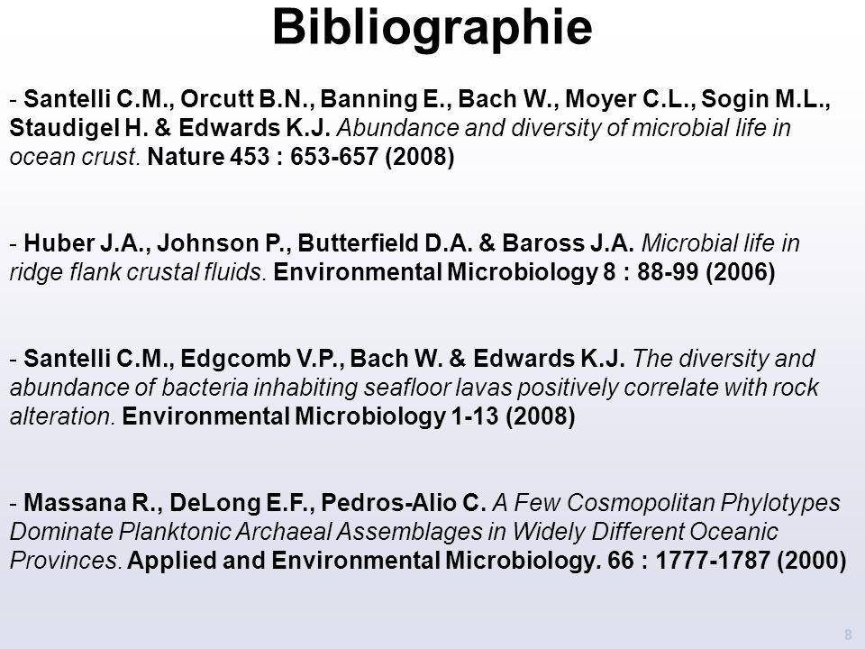 Bibliographie 8 - Santelli C.M., Orcutt B.N., Banning E., Bach W., Moyer C.L., Sogin M.L., Staudigel H. & Edwards K.J. Abundance and diversity of micr