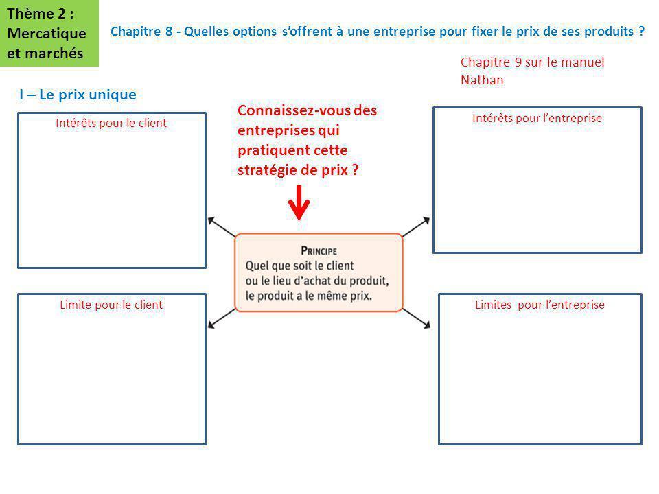 Chapitre 8 - Quelles options s'offrent à une entreprise pour fixer le prix de ses produits ? Thème 2 : Mercatique et marchés Chapitre 9 sur le manuel