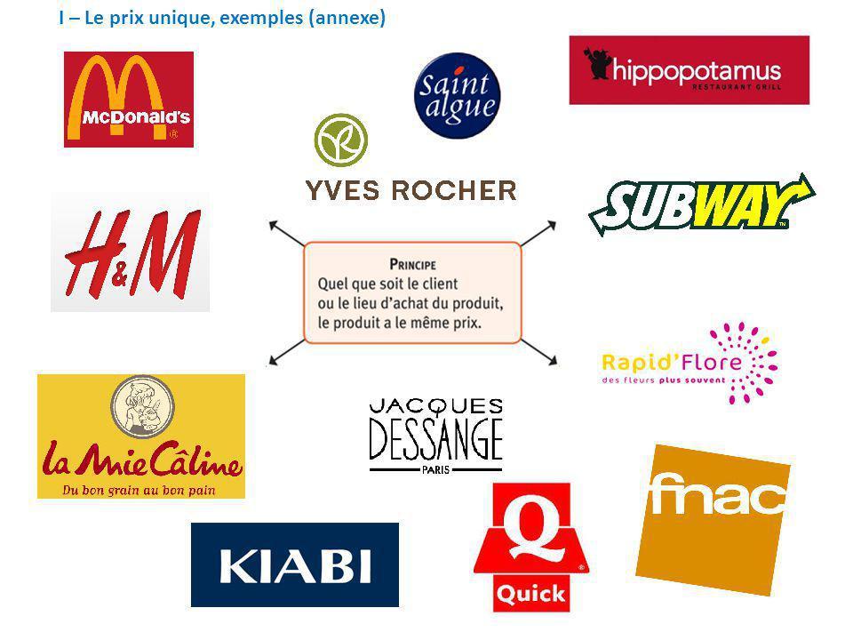II – Les prix différenciés ou la discrimination par les prix Connaissez-vous des entreprises qui pratiquent cette stratégie de prix .