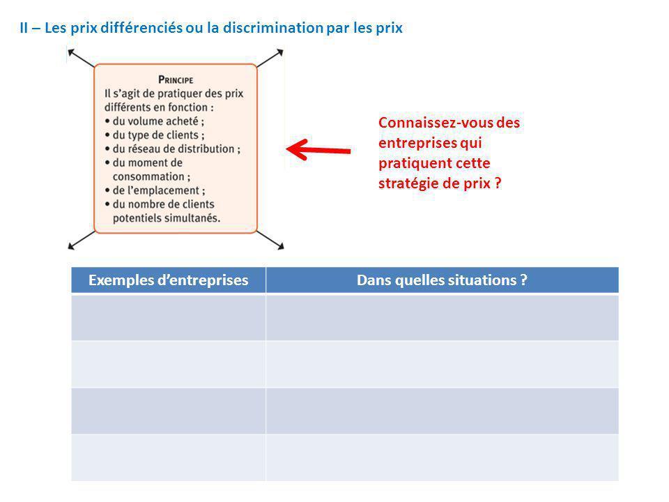 II – Les prix différenciés ou la discrimination par les prix Connaissez-vous des entreprises qui pratiquent cette stratégie de prix ? Exemples d'entre