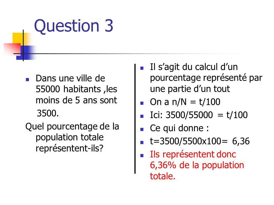 Question 2  Un article subit une hausse de 10% puis encore de 10%.