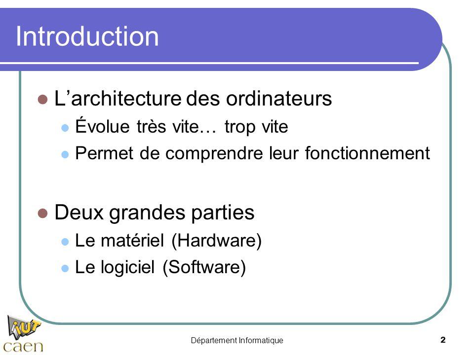 Département Informatique2 Introduction  L'architecture des ordinateurs  Évolue très vite… trop vite  Permet de comprendre leur fonctionnement  Deu