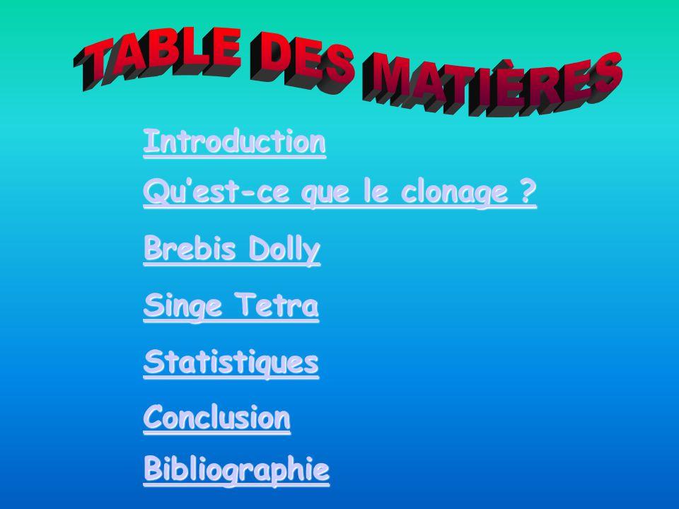 Introduction Brebis Dolly Brebis Dolly Qu'est-ce que le clonage .