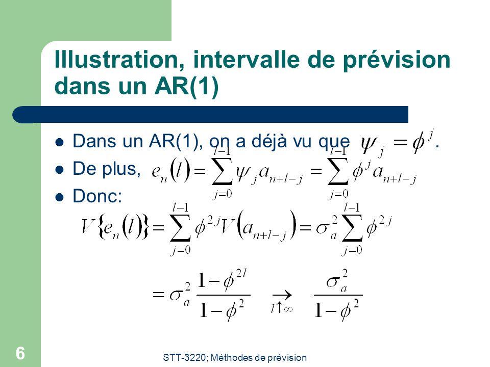 STT-3220; Méthodes de prévision 6 Illustration, intervalle de prévision dans un AR(1)  Dans un AR(1), on a déjà vu que.