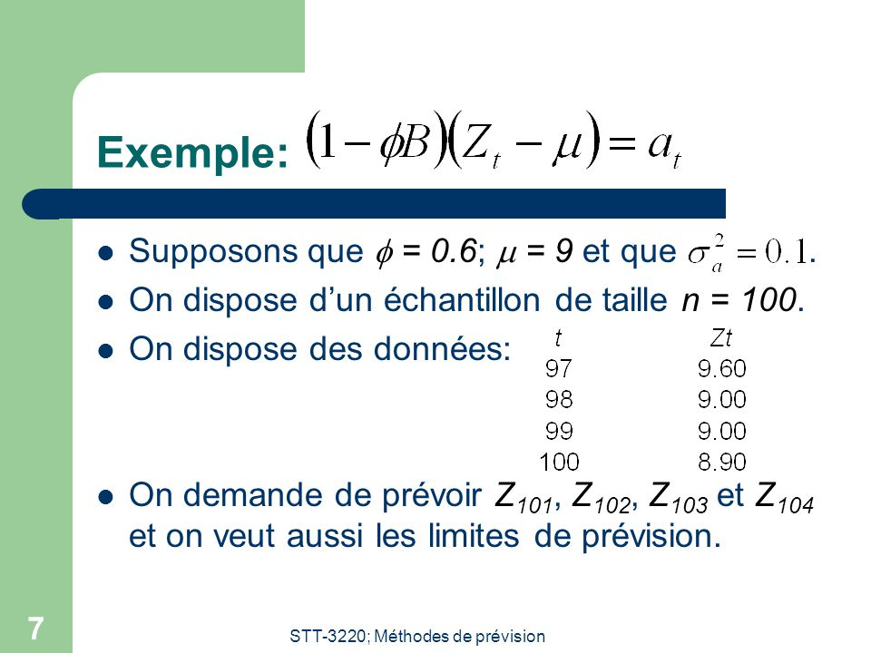 STT-3220; Méthodes de prévision 7 Exemple:  Supposons que  = 0.6;  = 9 et que.