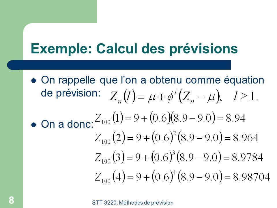 STT-3220; Méthodes de prévision 8 Exemple: Calcul des prévisions  On rappelle que l'on a obtenu comme équation de prévision:  On a donc: