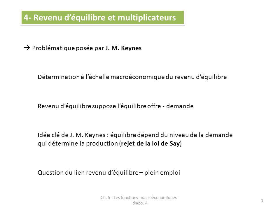 4- Revenu d'équilibre et multiplicateurs Ch. 6 - Les fonctions macroéconomiques - diapo. 4 1  Problématique posée par J. M. Keynes Détermination à l'
