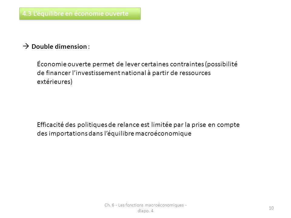 Ch. 6 - Les fonctions macroéconomiques - diapo. 4 10 4.3 L'équilibre en économie ouverte  Double dimension : Économie ouverte permet de lever certain